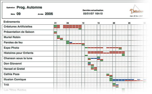 Deltabus logiciel de gestion de production de spectacle planning oprations diagramme de gantt mensuel des vvements associs une opration code couleur en fonction des diffrentes actions ccuart Images